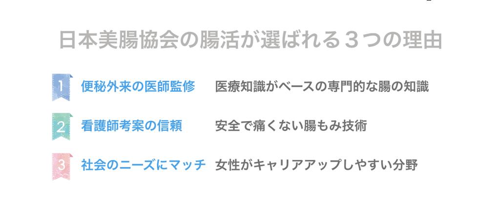 日本美腸協会の腸活が選ばれる3つの理由